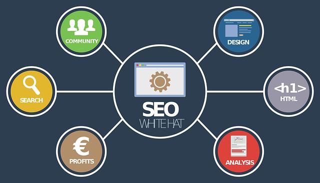 הקשר בין וידיאו וקידום אתרים